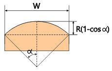 площадь сечения проката
