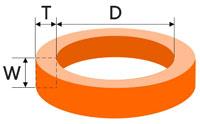 Кольцо прямоугольного сечения