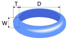 Кольцо полукруглого сечения